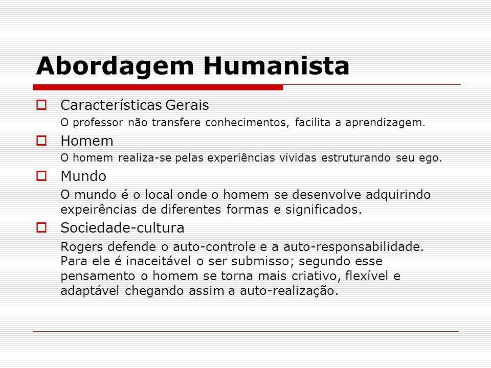 Abordagem Humanista Características Gerais Homem Mundo