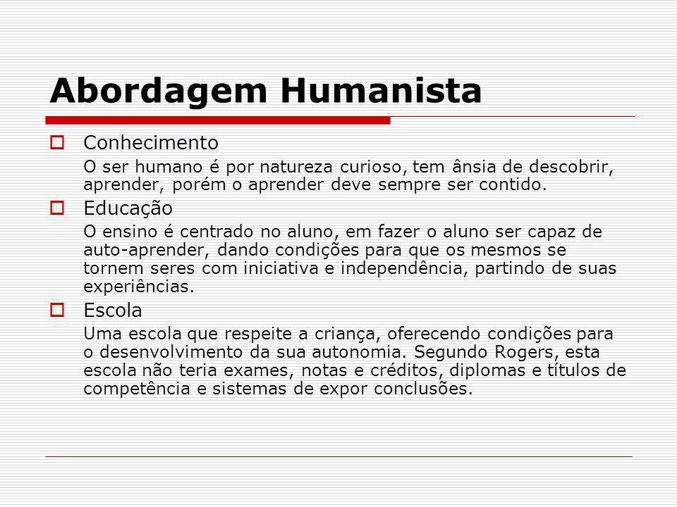 Abordagem Humanista Conhecimento Educação Escola