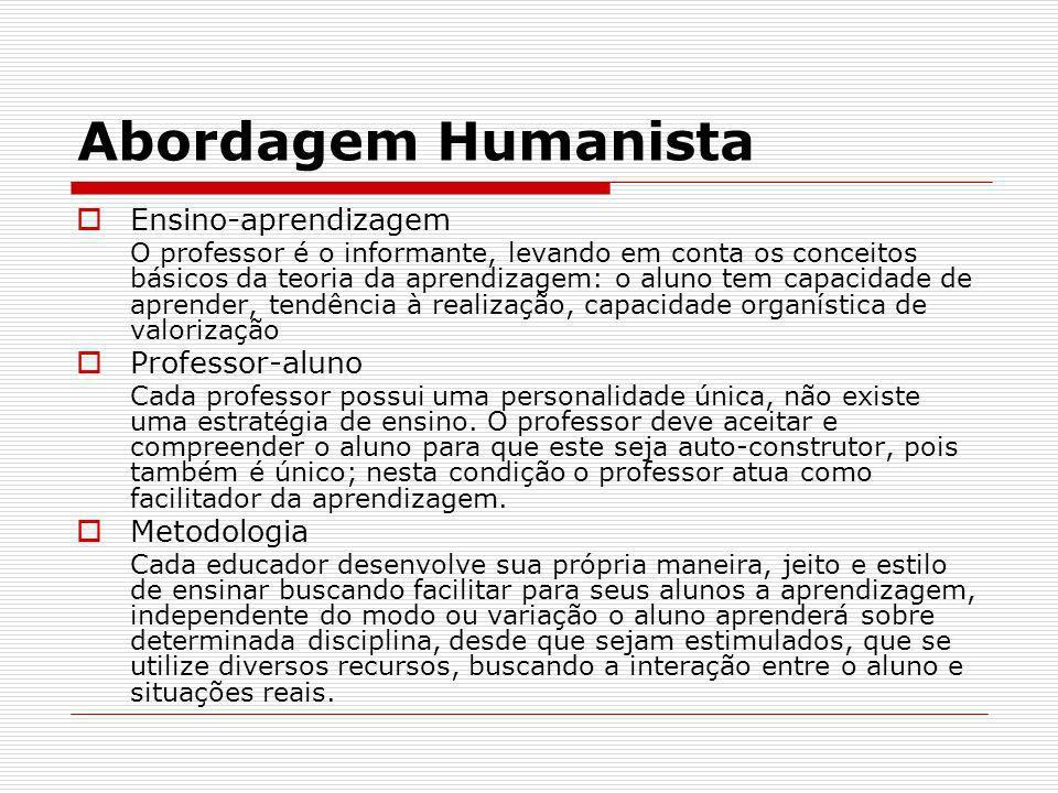 Abordagem Humanista Ensino-aprendizagem Professor-aluno Metodologia