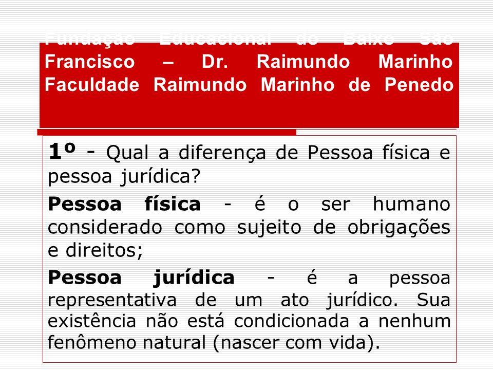 1º - Qual a diferença de Pessoa física e pessoa jurídica