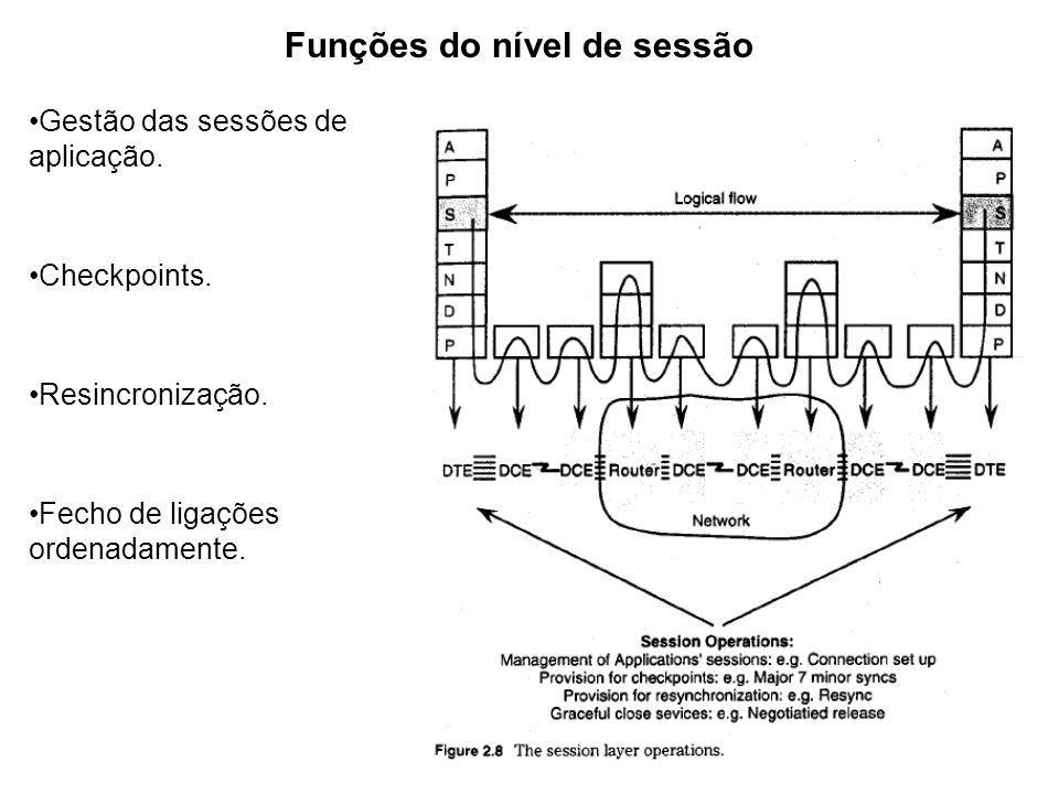 Funções do nível de sessão