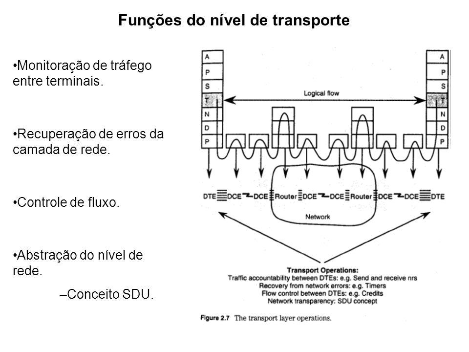 Funções do nível de transporte