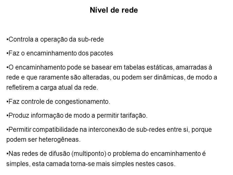 Nível de rede •Controla a operação da sub-rede