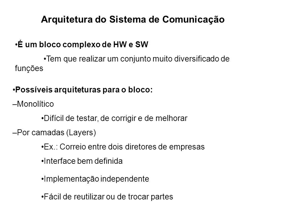 Arquitetura do Sistema de Comunicação