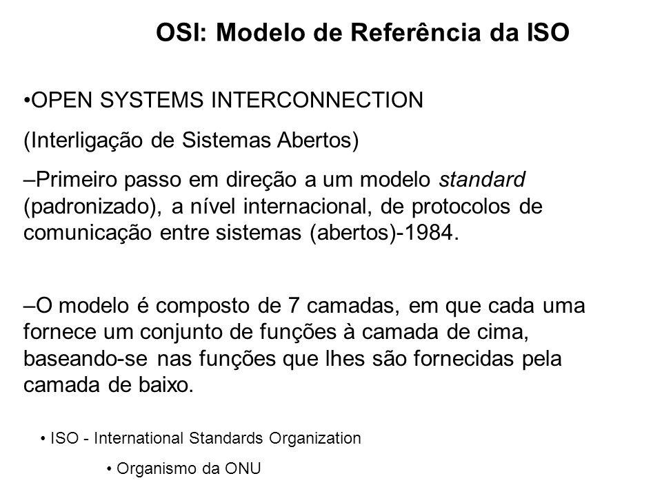 OSI: Modelo de Referência da ISO