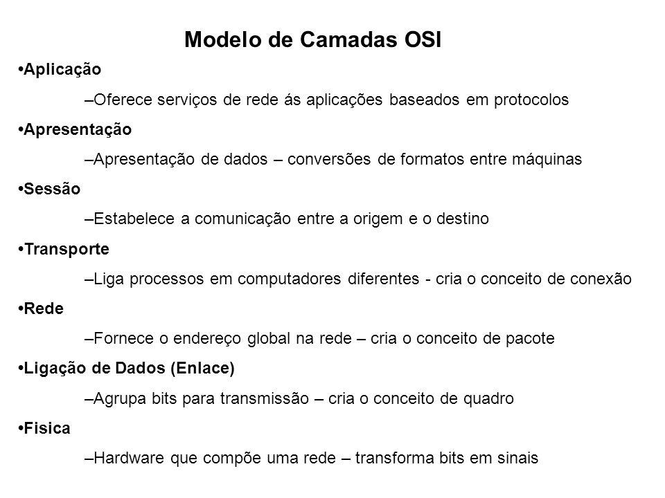 Modelo de Camadas OSI •Aplicação