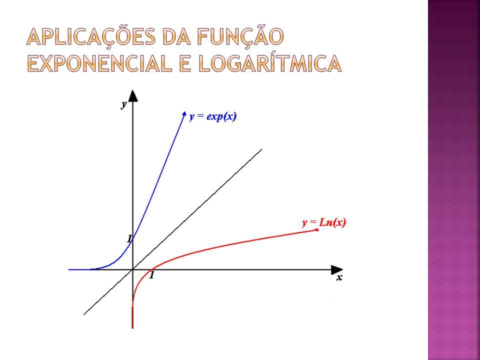 Aplicações da função exponencial e LOGARÍTMICA