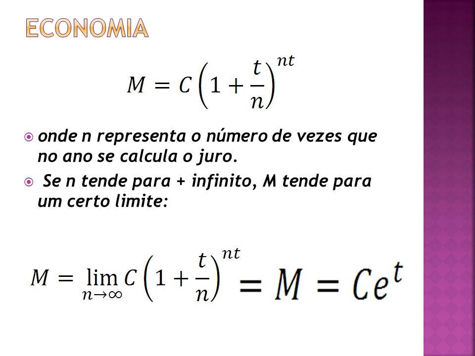 economia onde n representa o número de vezes que no ano se calcula o juro.
