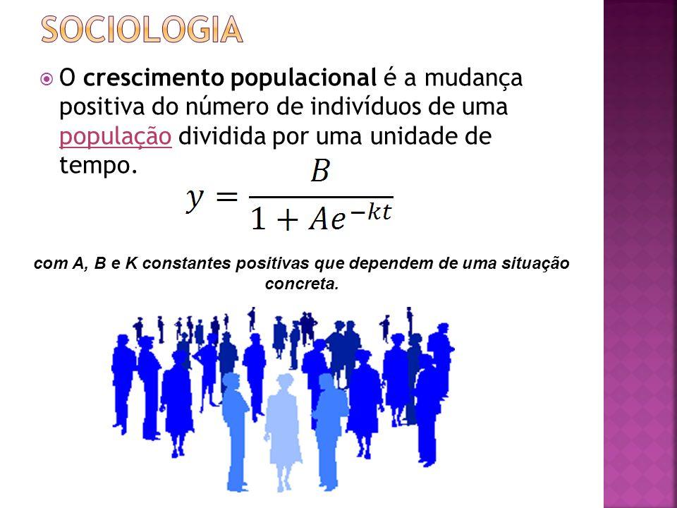 Sociologia O crescimento populacional é a mudança positiva do número de indivíduos de uma população dividida por uma unidade de tempo.