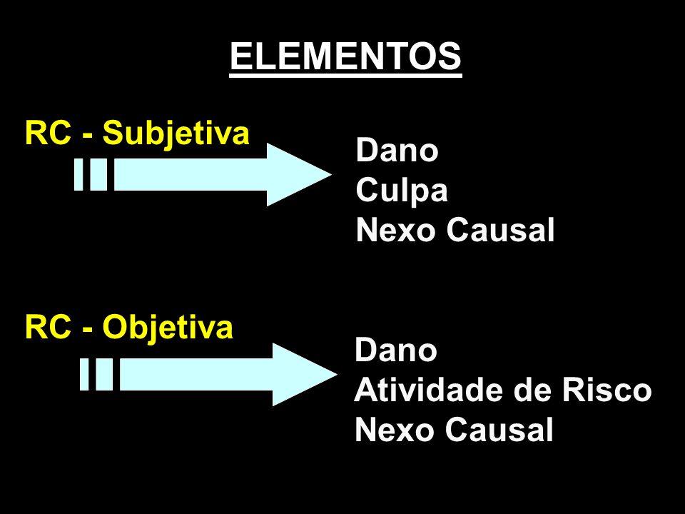 ELEMENTOS RC - Subjetiva Dano Culpa Nexo Causal RC - Objetiva Dano