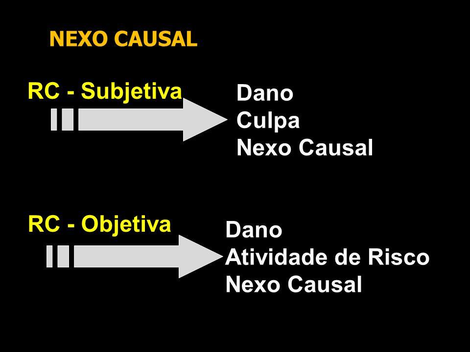 NEXO CAUSAL RC - Subjetiva Dano Culpa Nexo Causal RC - Objetiva Dano