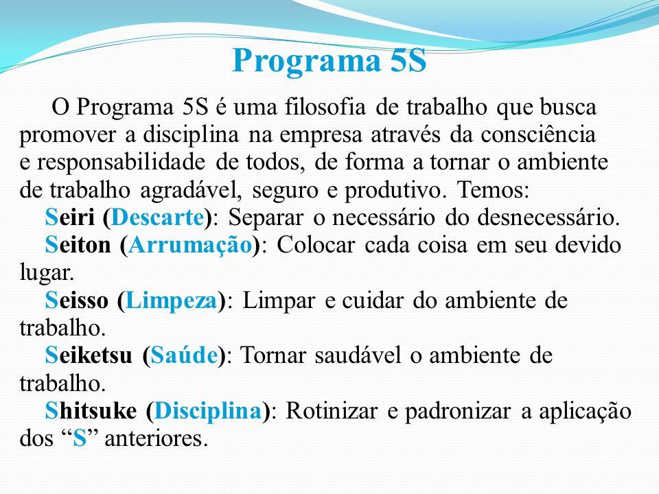 Programa 5S O Programa 5S é uma filosofia de trabalho que busca