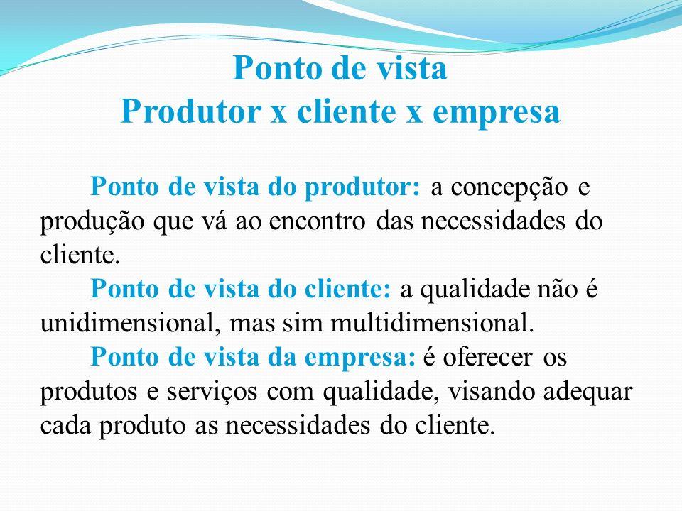 Produtor x cliente x empresa