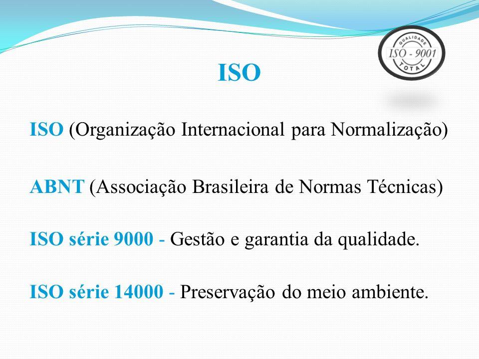 ISO ISO (Organização Internacional para Normalização)
