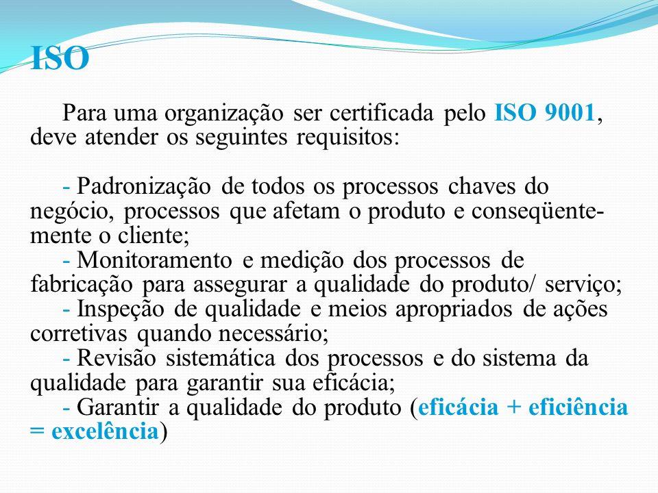 ISO Para uma organização ser certificada pelo ISO 9001,