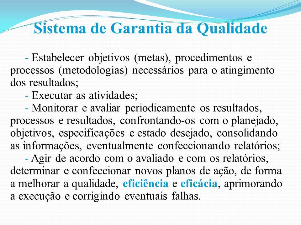 Sistema de Garantia da Qualidade