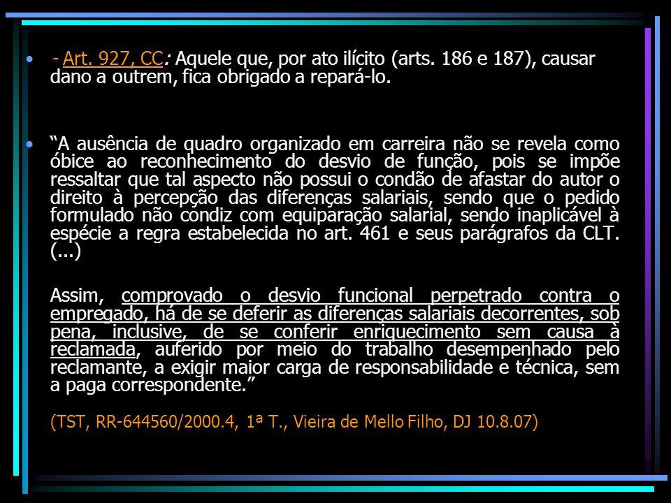 - Art. 927, CC: Aquele que, por ato ilícito (arts