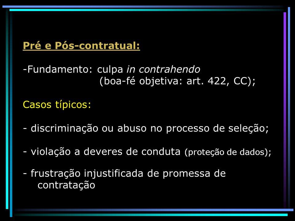 Pré e Pós-contratual:Fundamento: culpa in contrahendo. (boa-fé objetiva: art. 422, CC); Casos típicos: