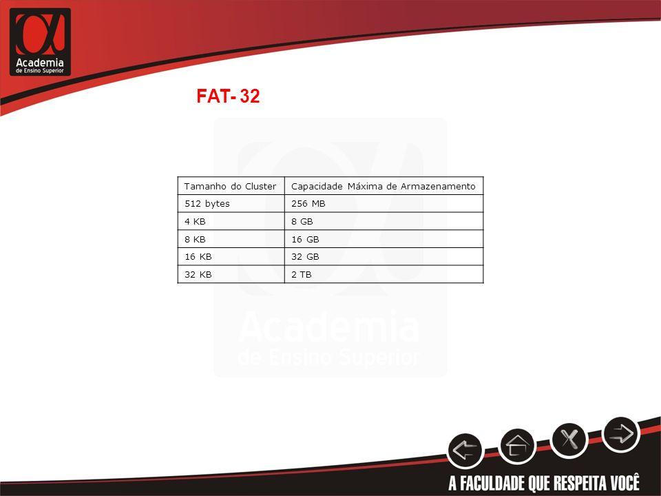 FAT- 32 Tamanho do Cluster Capacidade Máxima de Armazenamento