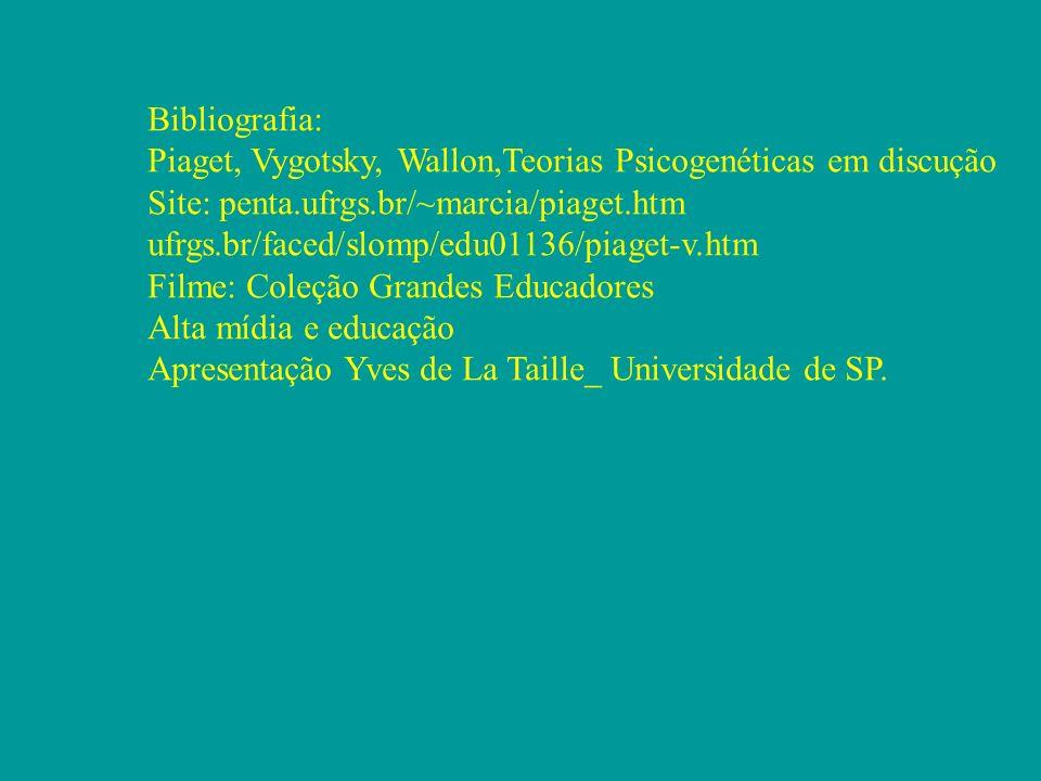 Bibliografia: Piaget, Vygotsky, Wallon,Teorias Psicogenéticas em discução. Site: penta.ufrgs.br/~marcia/piaget.htm.