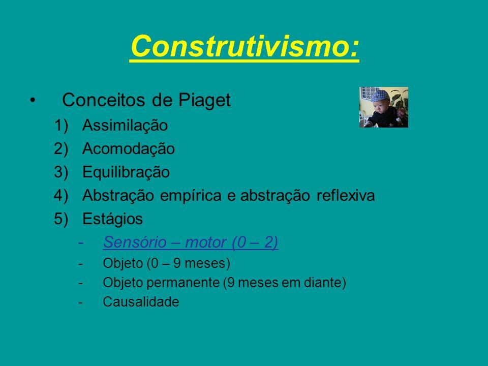 Construtivismo: Conceitos de Piaget Assimilação Acomodação