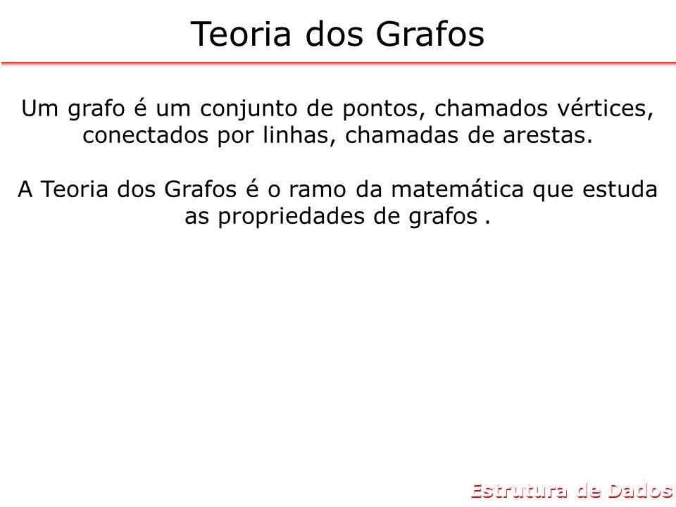 Teoria dos GrafosUm grafo é um conjunto de pontos, chamados vértices, conectados por linhas, chamadas de arestas.