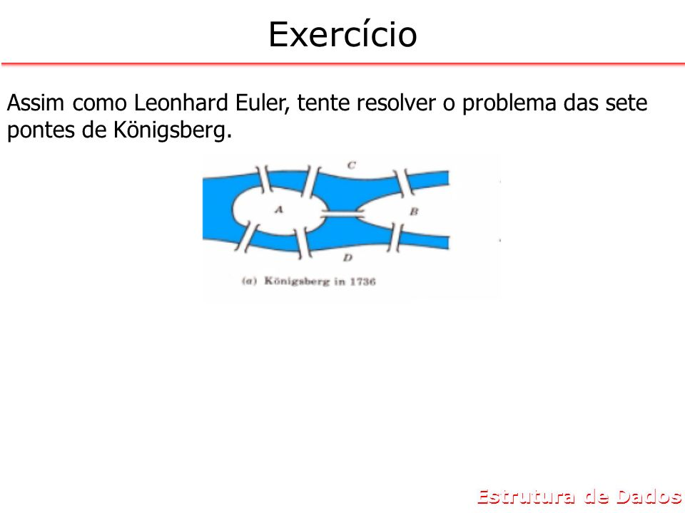 Exercício Assim como Leonhard Euler, tente resolver o problema das sete pontes de Königsberg.