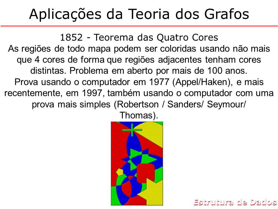 Aplicações da Teoria dos Grafos