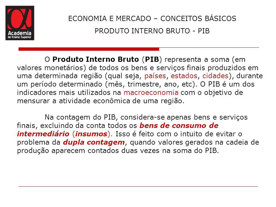ECONOMIA E MERCADO – CONCEITOS BÁSICOS PRODUTO INTERNO BRUTO - PIB