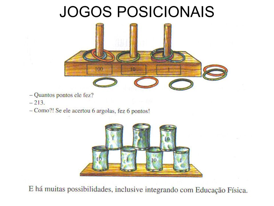 JOGOS POSICIONAIS