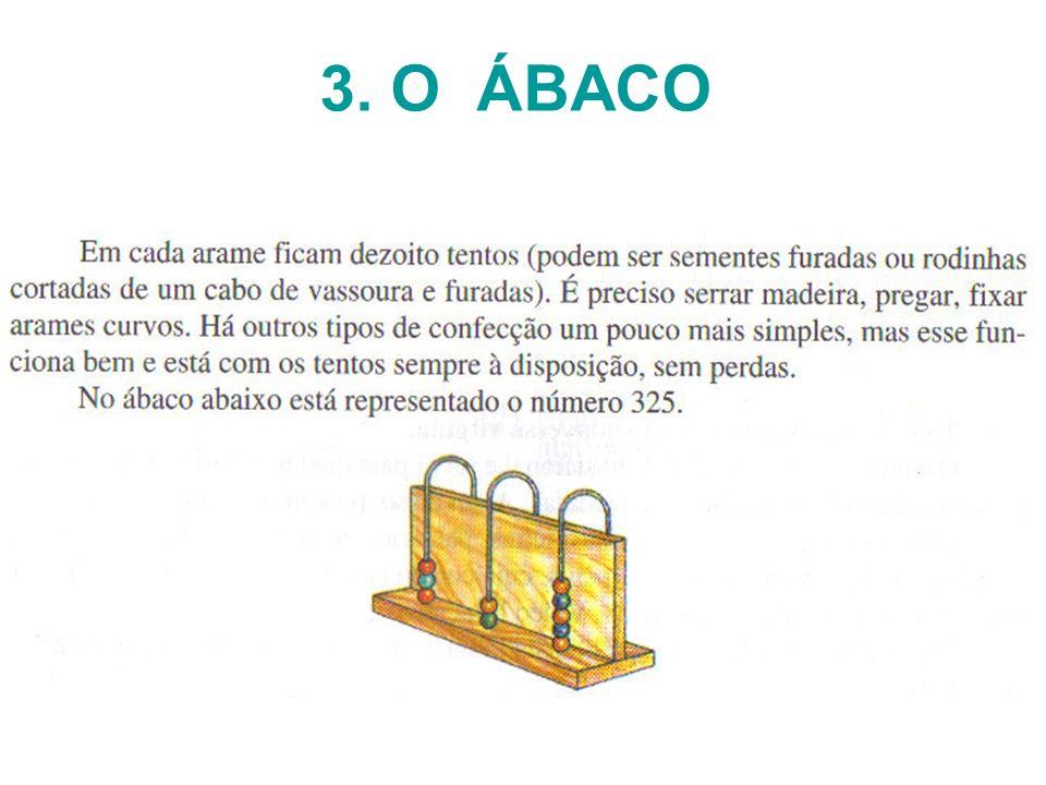 3. O ÁBACO