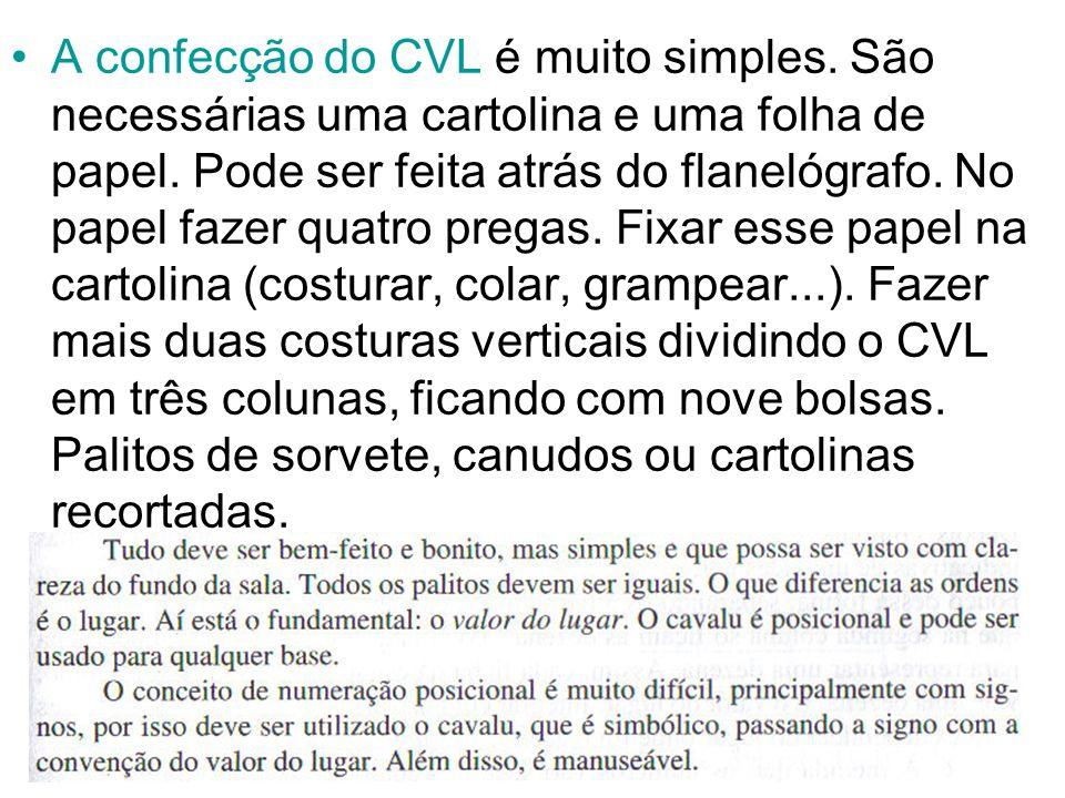 A confecção do CVL é muito simples