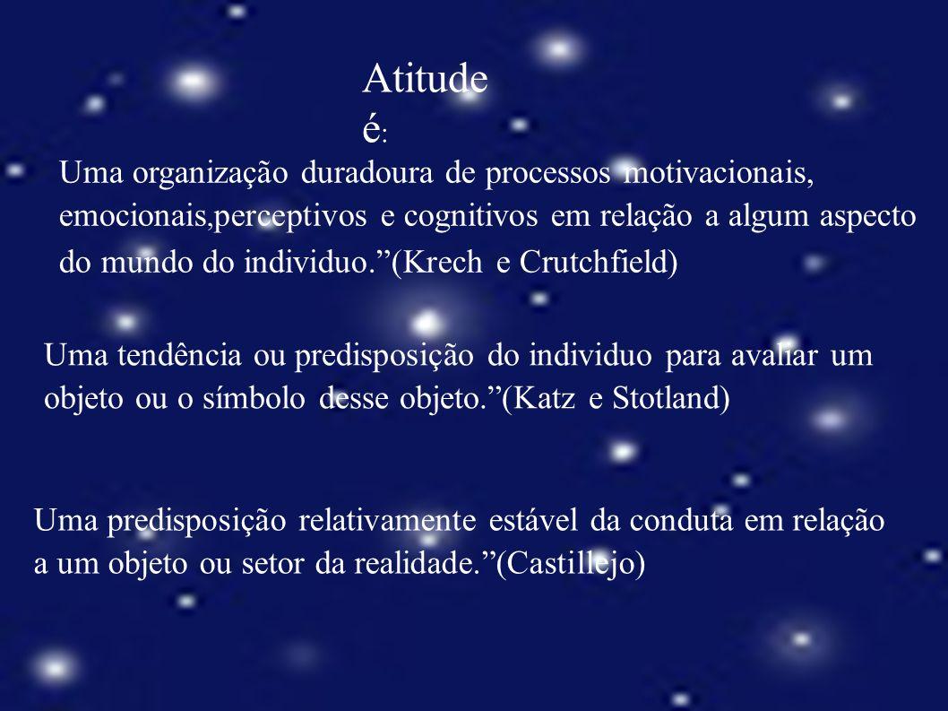 Atitude é: Uma organização duradoura de processos motivacionais,