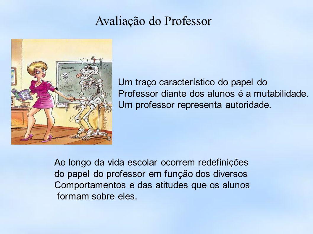 Avaliação do Professor