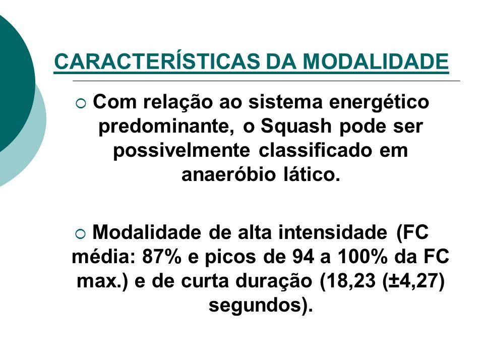 CARACTERÍSTICAS DA MODALIDADE