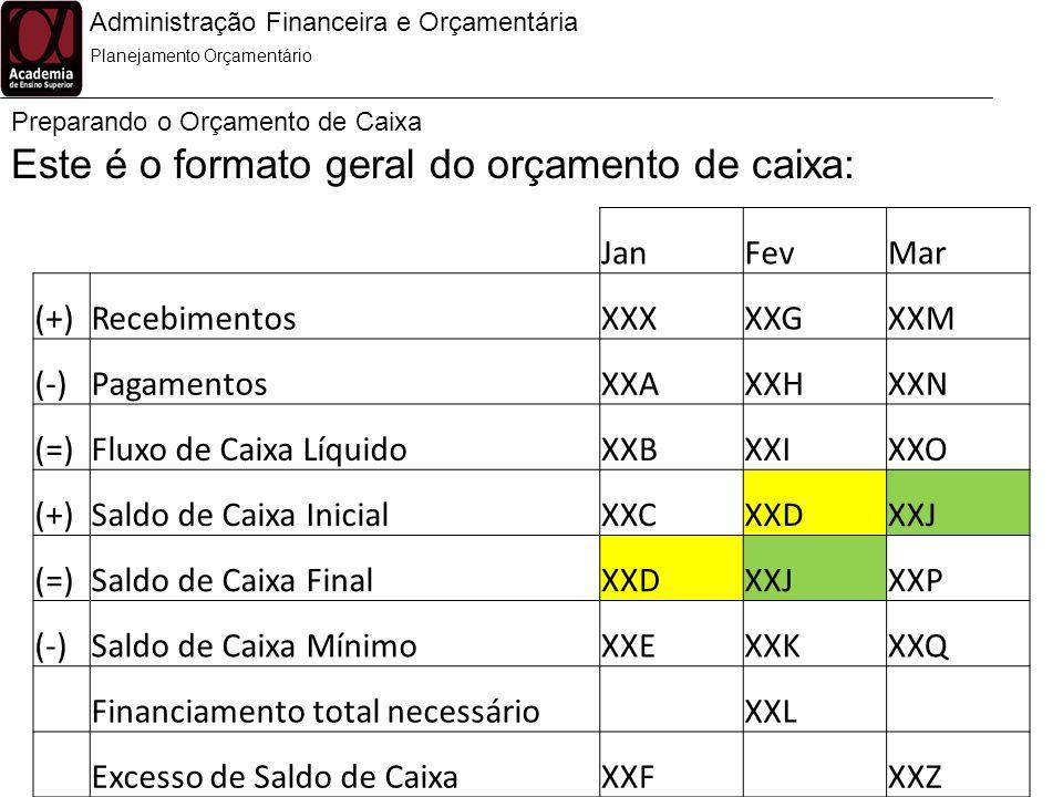 Este é o formato geral do orçamento de caixa: