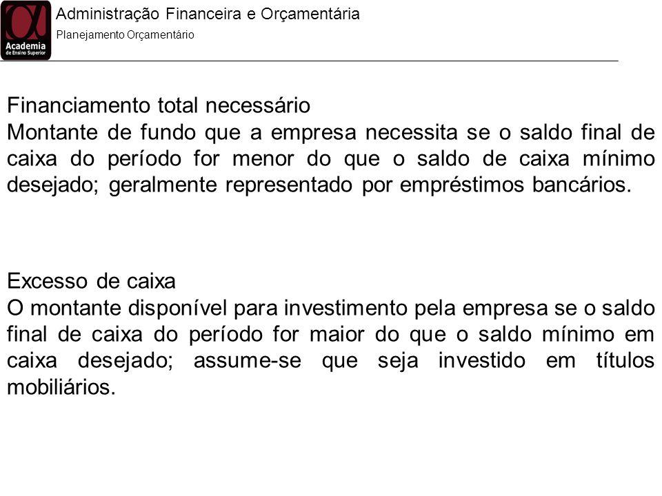 Financiamento total necessário