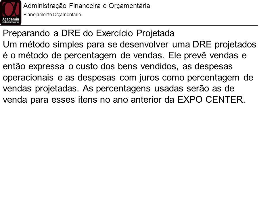 Preparando a DRE do Exercício Projetada