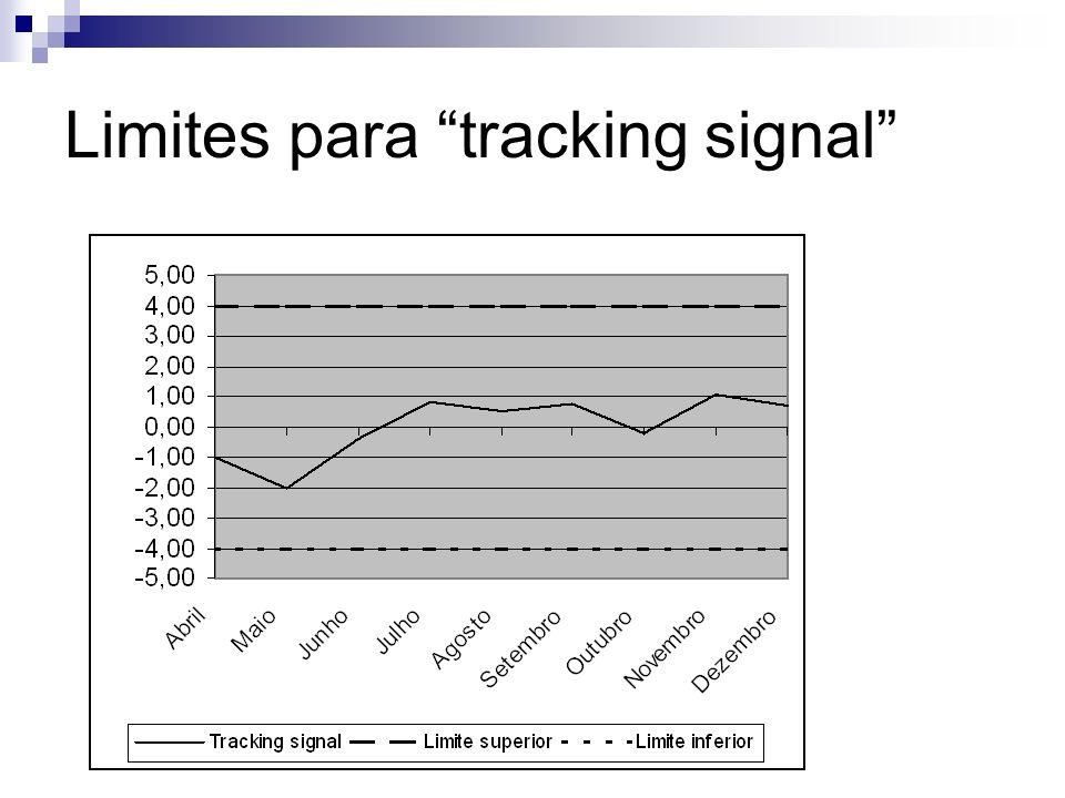 Limites para tracking signal
