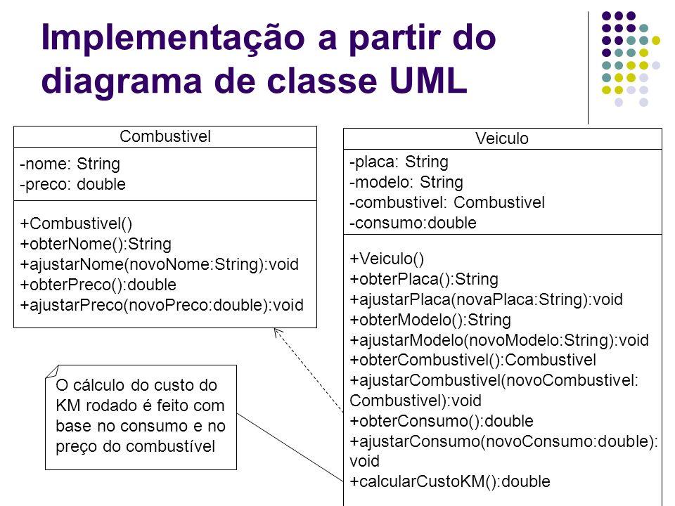Implementação a partir do diagrama de classe UML