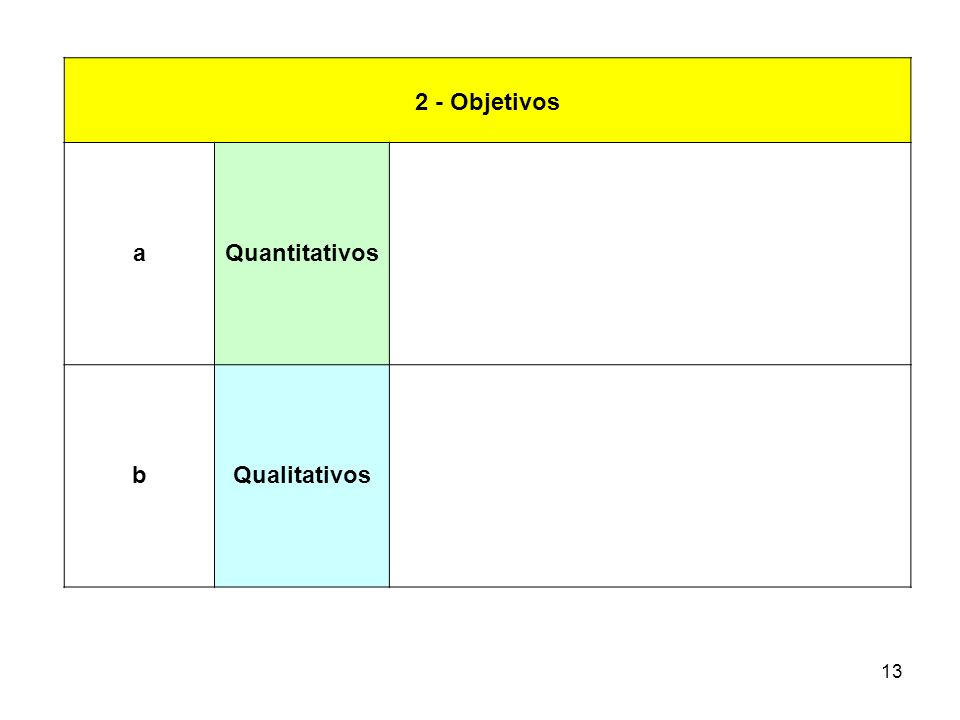 2 - Objetivos a Quantitativos b Qualitativos