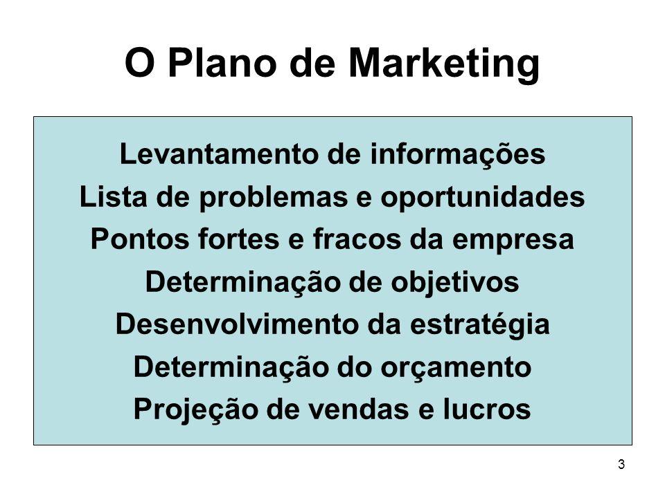 O Plano de Marketing Levantamento de informações