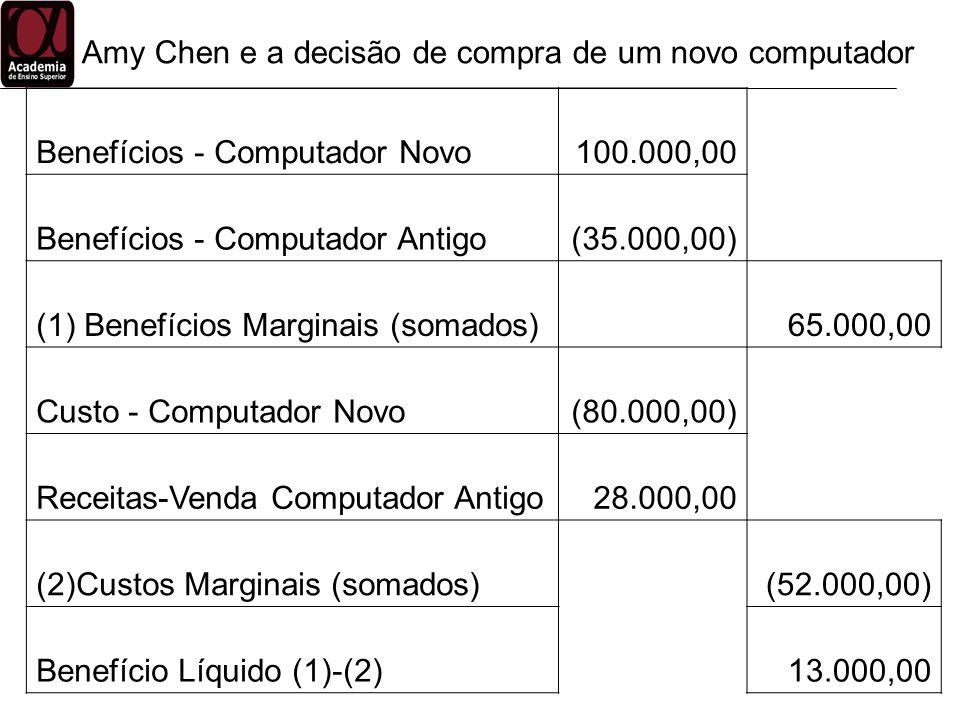 Amy Chen e a decisão de compra de um novo computador