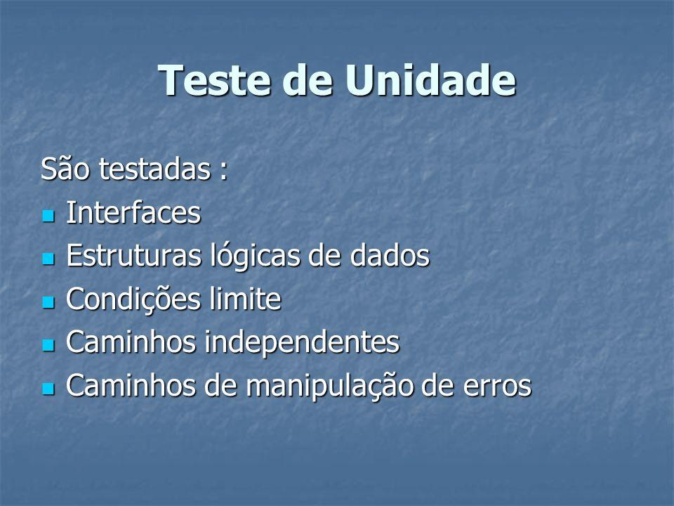 Teste de Unidade São testadas : Interfaces Estruturas lógicas de dados
