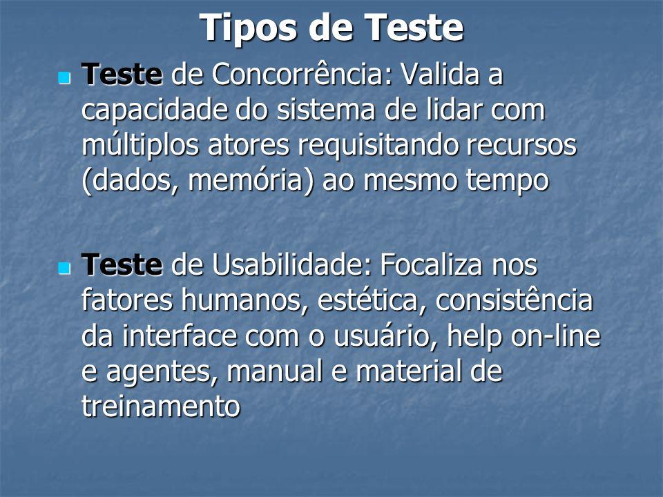 Tipos de Teste