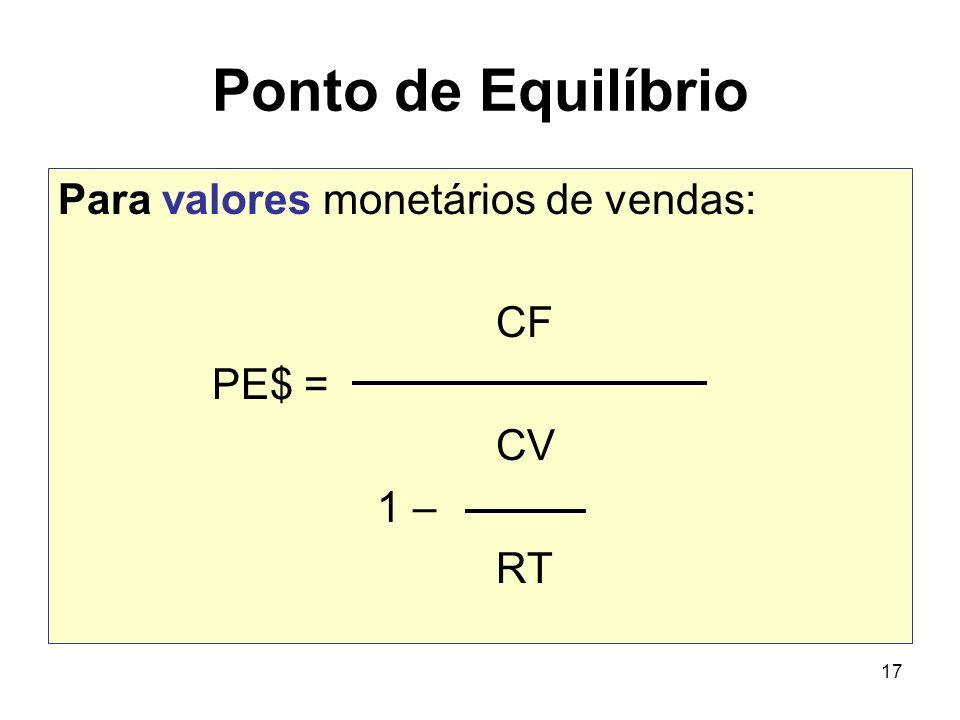 Ponto de Equilíbrio Para valores monetários de vendas: CF PE$ = CV 1 –