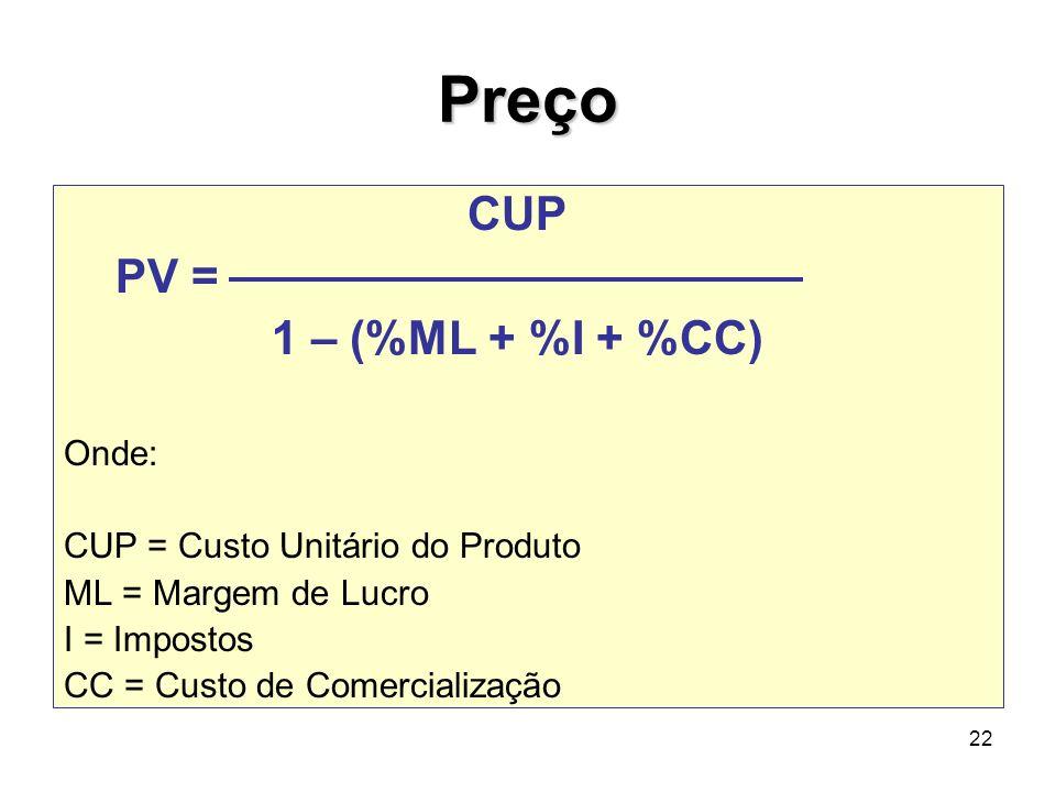 Preço CUP PV = 1 – (%ML + %I + %CC) Onde: