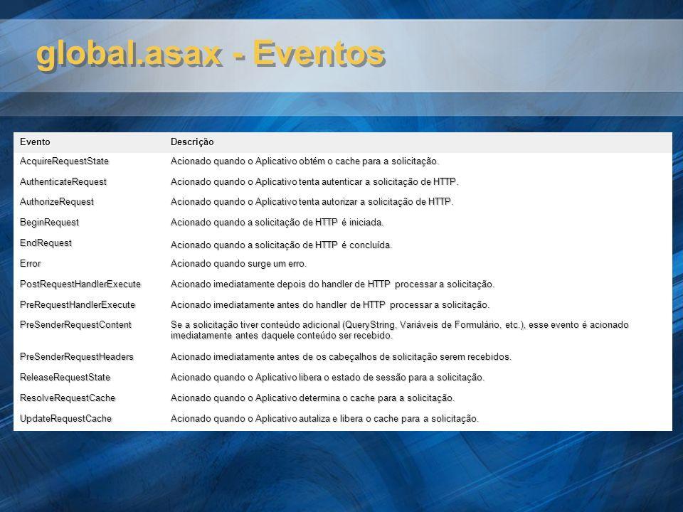 global.asax - Eventos Evento Descrição AcquireRequestState