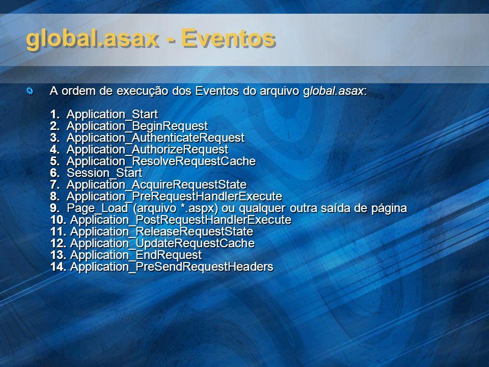 global.asax - Eventos
