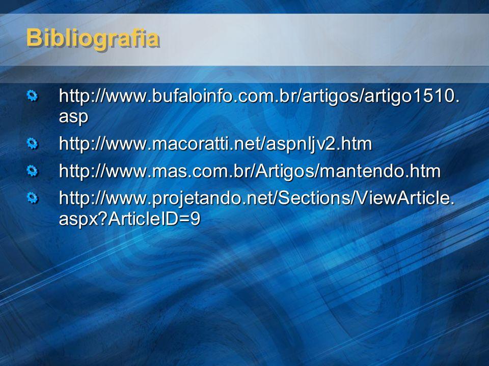 Bibliografia http://www.bufaloinfo.com.br/artigos/artigo1510.asp